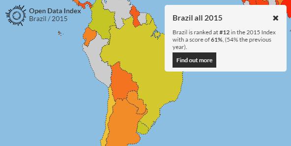 brasil open data 2015