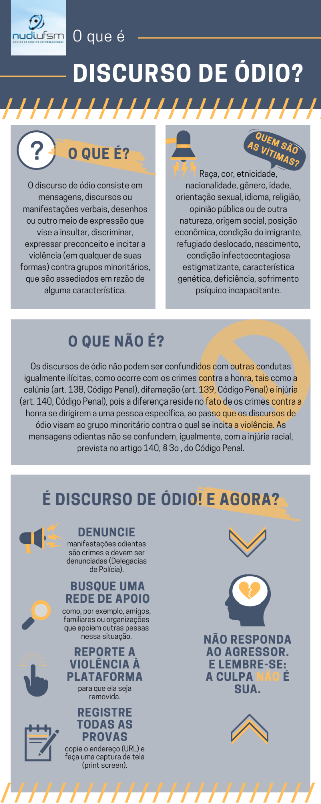 INFOGRÁFICO FINAL - DISCURSO DE ÓDIO